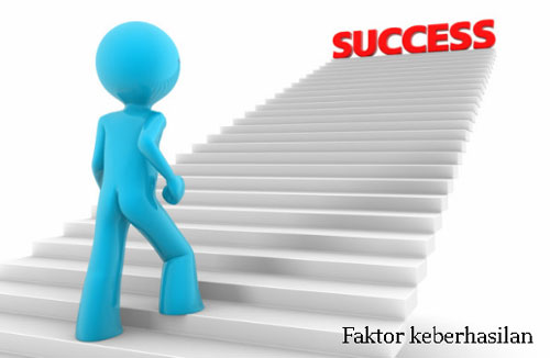 kewirausahaan dan faktor keberhasilan wirausaha